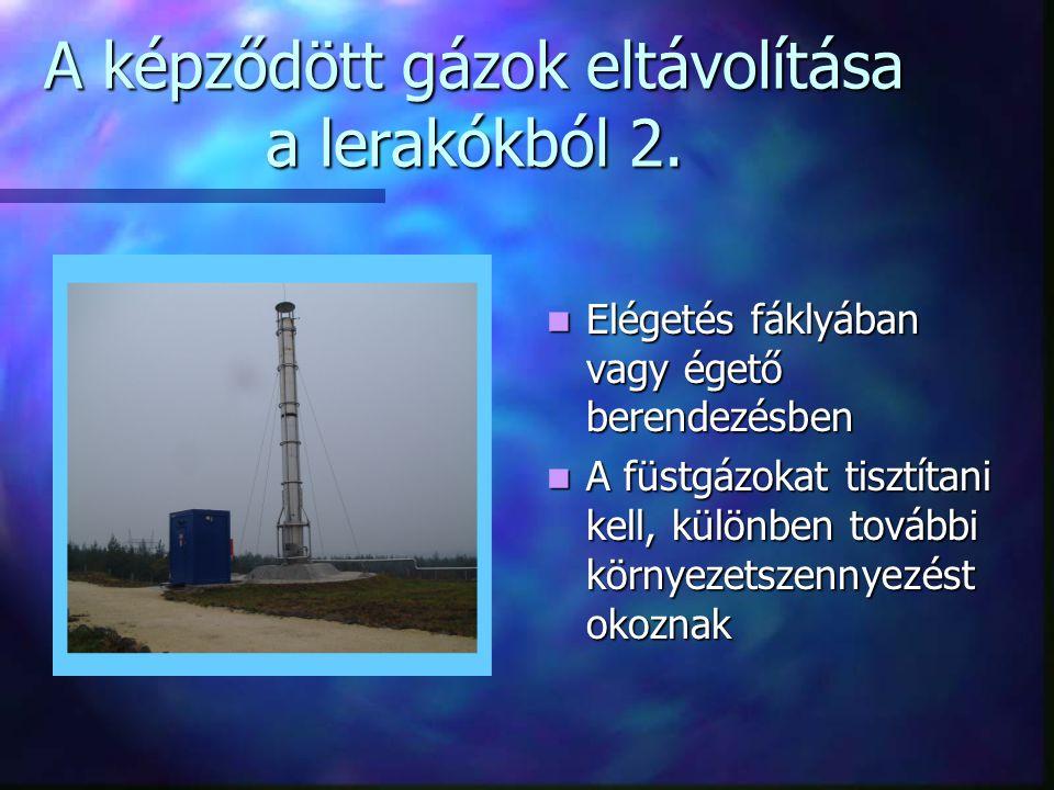 A képződött gázok eltávolítása a lerakókból 2. Elégetés fáklyában vagy égető berendezésben A füstgázokat tisztítani kell, különben további környezetsz