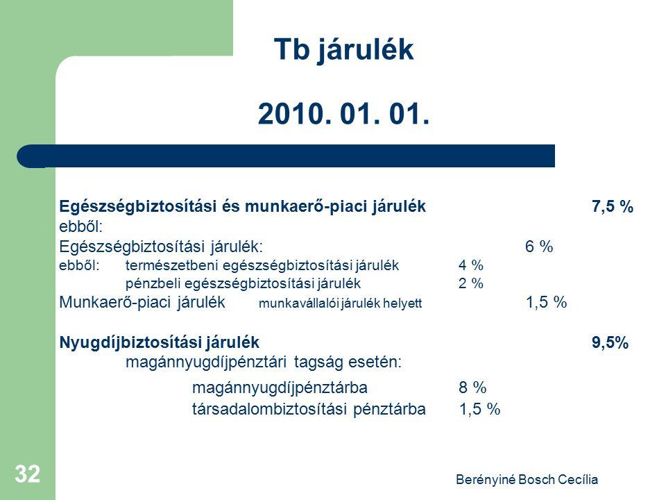 Berényiné Bosch Cecília 32 Tb járulék 2010. 01. 01. Egészségbiztosítási és munkaerő-piaci járulék 7,5 % ebből: Egészségbiztosítási járulék: 6 % ebből: