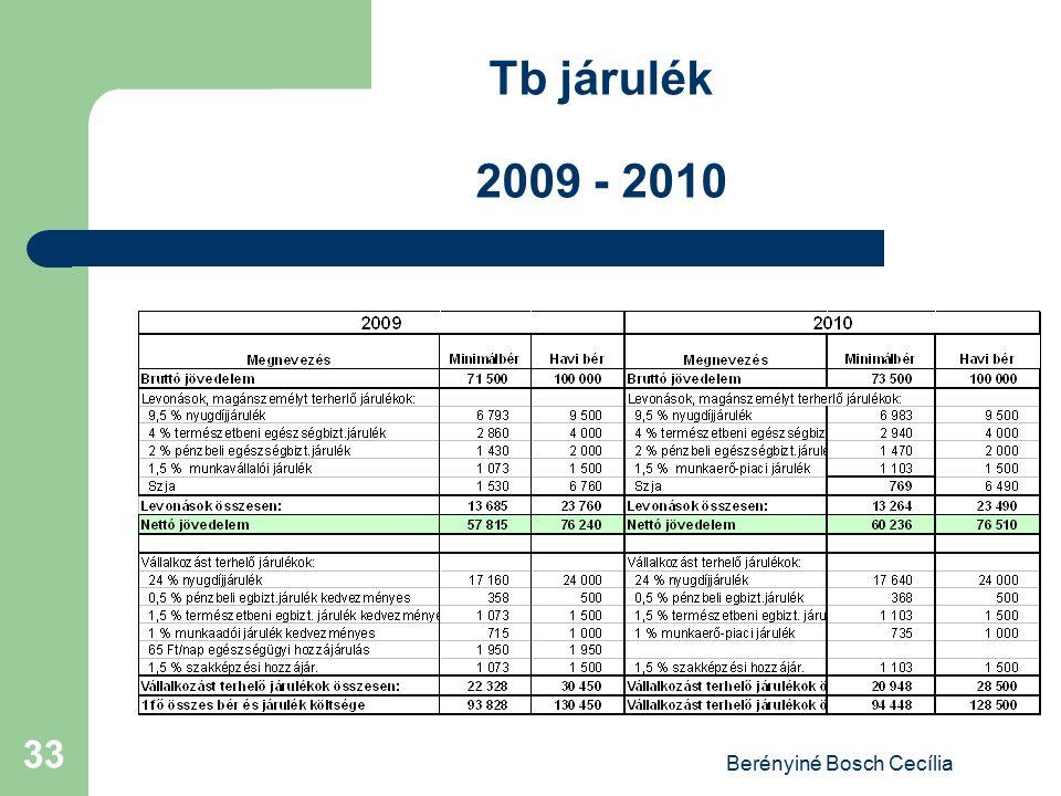 Berényiné Bosch Cecília 33 Tb járulék 2009 - 2010