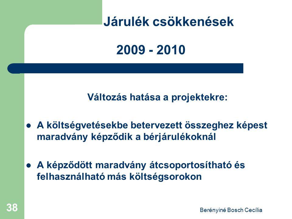 Berényiné Bosch Cecília 38 Járulék csökkenések 2009 - 2010 Változás hatása a projektekre: A költségvetésekbe betervezett összeghez képest maradvány ké