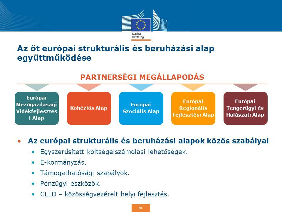 18 Az öt európai strukturális és beruházási alap együttműködése Az európai strukturális és beruházási alapok közös szabályai Egyszerűsített költségelszámolási lehetőségek.