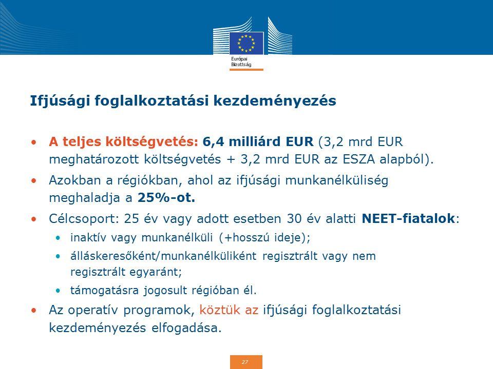27 Ifjúsági foglalkoztatási kezdeményezés A teljes költségvetés: 6,4 milliárd EUR (3,2 mrd EUR meghatározott költségvetés + 3,2 mrd EUR az ESZA alapbó