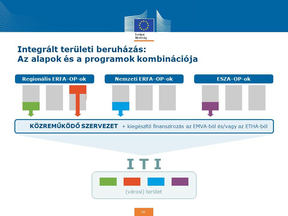 29 Integrált területi beruházás: Az alapok és a programok kombinációja Regionális ERFA–OP-okNemzeti ERFA–OP-okESZA–OP-ok KÖZREMŰKÖDŐ SZERVEZET + kiegészítő finanszírozás az EMVA-ból és/vagy az ETHA-ból (városi) terület I T I