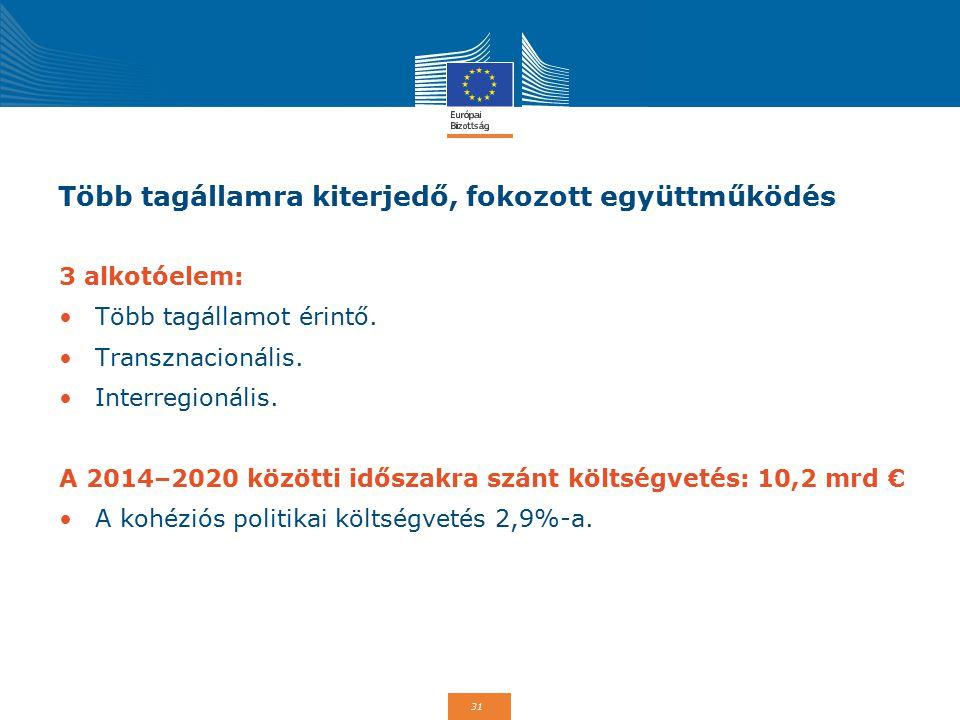 31 Több tagállamra kiterjedő, fokozott együttműködés 3 alkotóelem: Több tagállamot érintő.