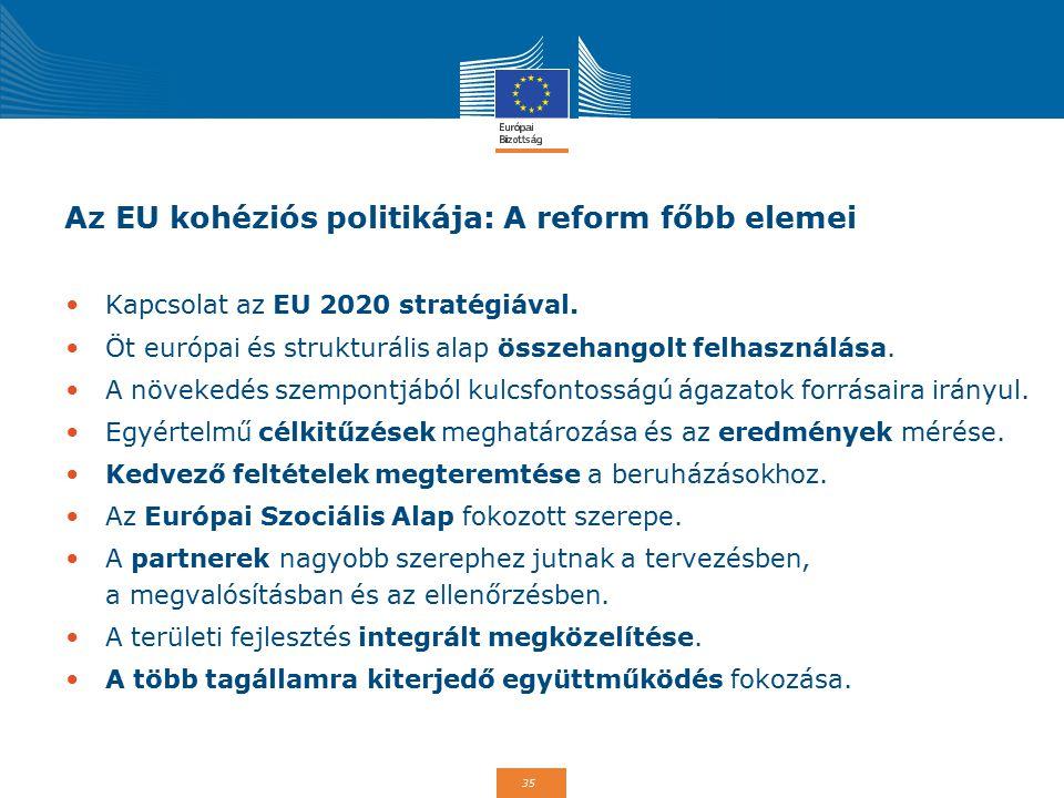 35 Az EU kohéziós politikája: A reform főbb elemei Kapcsolat az EU 2020 stratégiával. Öt európai és strukturális alap összehangolt felhasználása. A nö