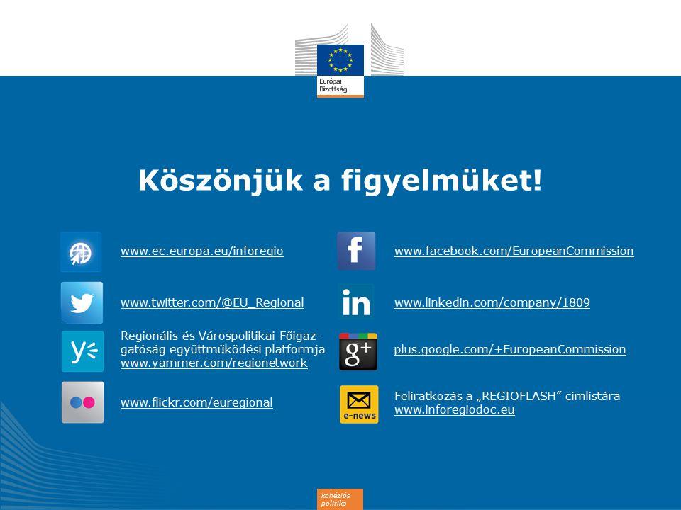 kohéziós politika Köszönjük a figyelmüket! www.ec.europa.eu/inforegio www.twitter.com/@EU_Regional Regionális és Várospolitikai Főigaz- gatóság együtt