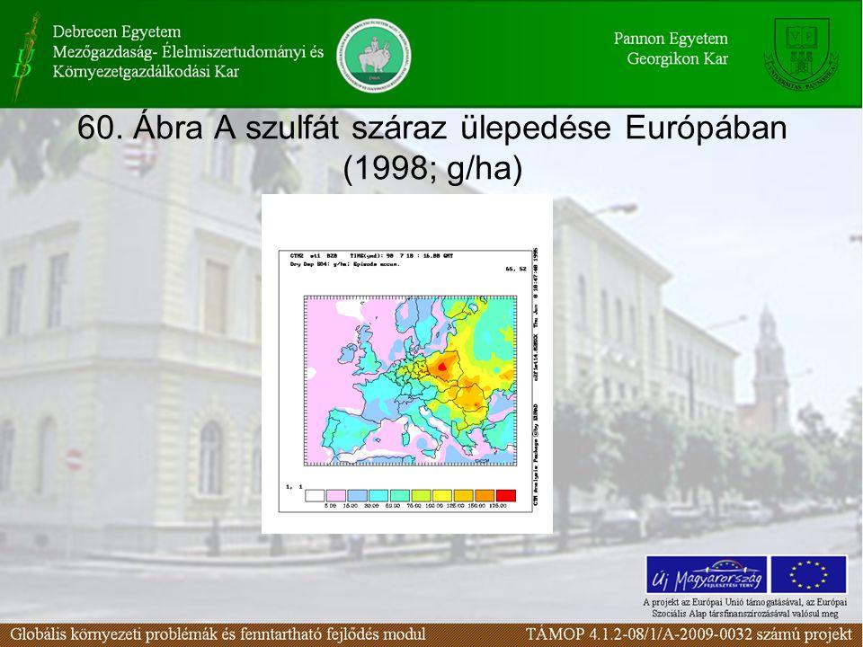 60. Ábra A szulfát száraz ülepedése Európában (1998; g/ha)