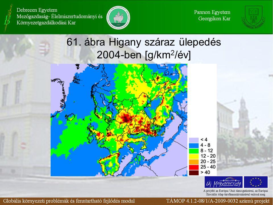 61. ábra Higany száraz ülepedés 2004-ben [g/km 2 /év]