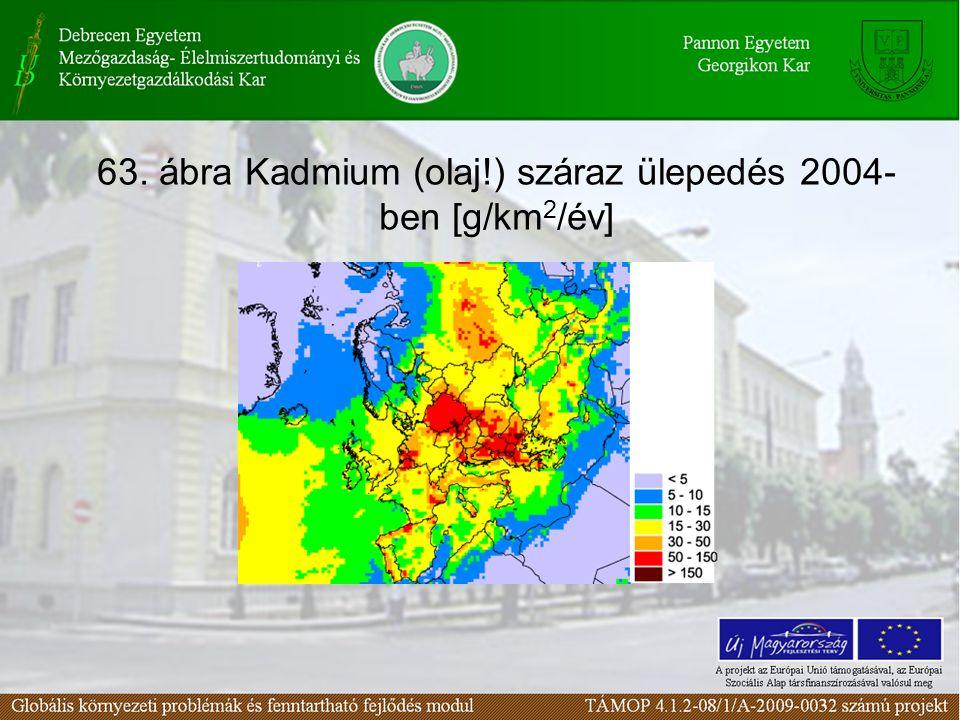 63. ábra Kadmium (olaj!) száraz ülepedés 2004- ben [g/km 2 /év]