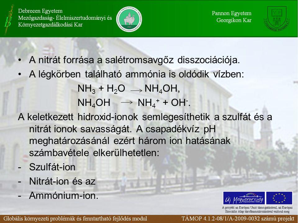 A nitrát forrása a salétromsavgőz disszociációja.