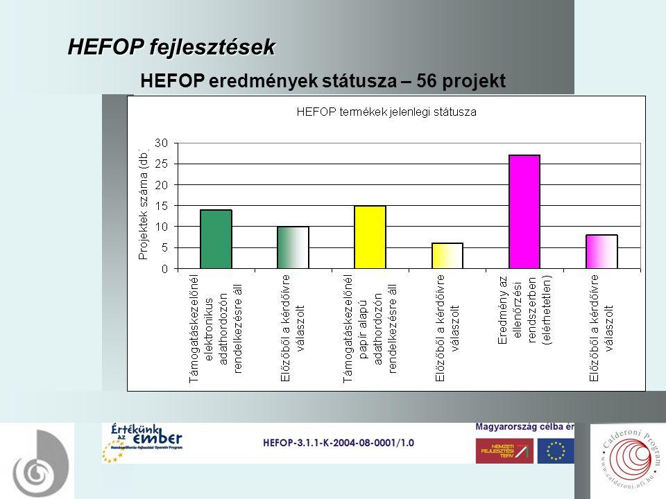 4 HEFOP fejlesztések HEFOP eredmények státusza – 56 projekt