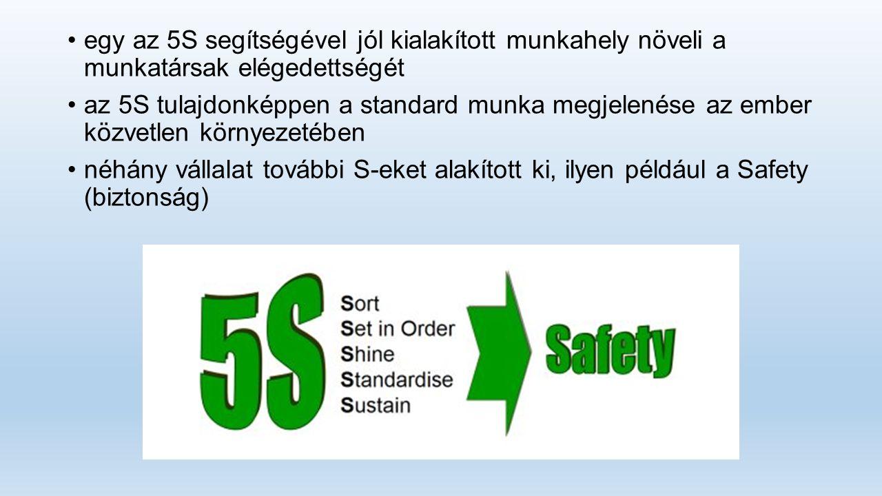 egy az 5S segítségével jól kialakított munkahely növeli a munkatársak elégedettségét az 5S tulajdonképpen a standard munka megjelenése az ember közvet