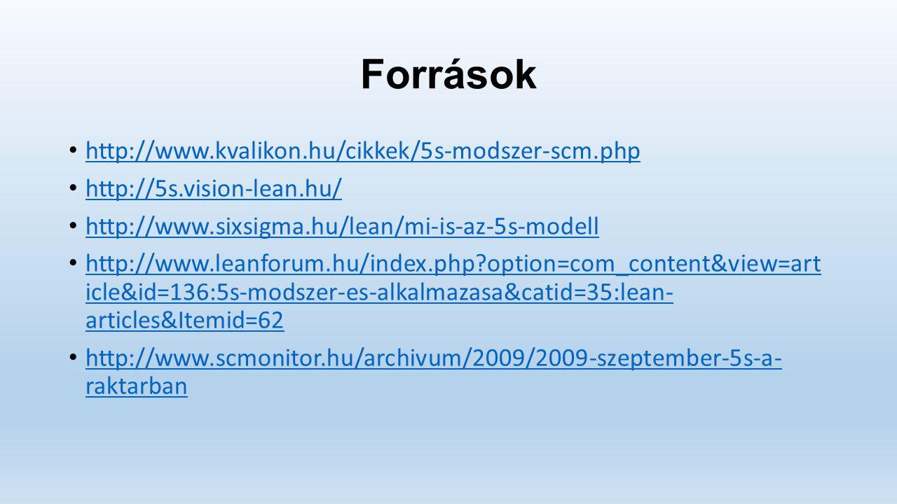 Források http://www.kvalikon.hu/cikkek/5s-modszer-scm.php http://5s.vision-lean.hu/ http://www.sixsigma.hu/lean/mi-is-az-5s-modell http://www.leanforu
