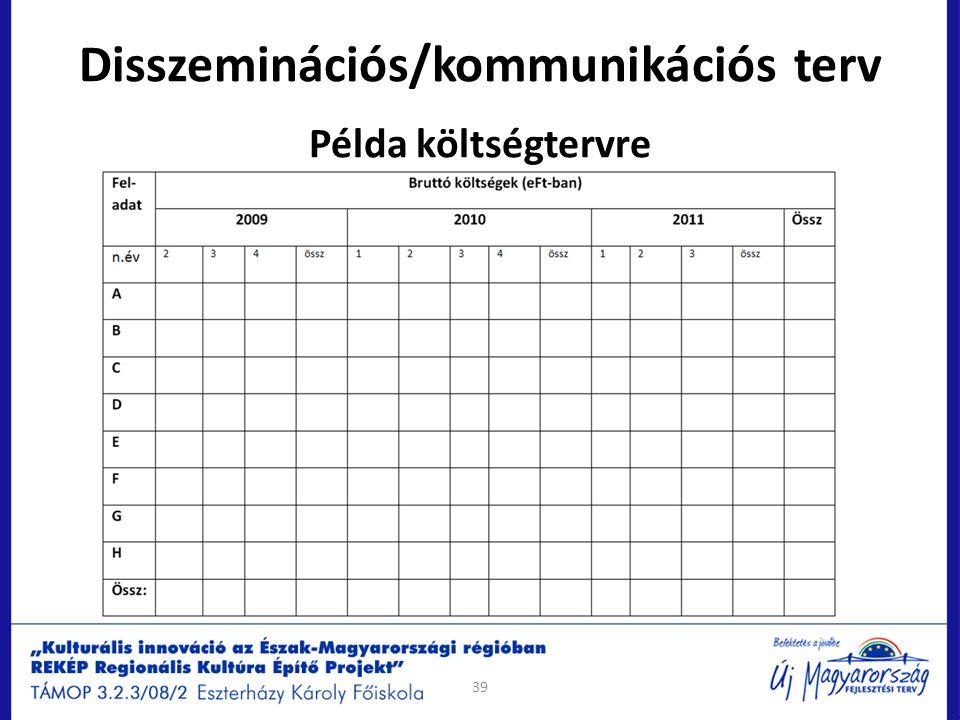 Disszeminációs/kommunikációs terv Példa költségtervre 39