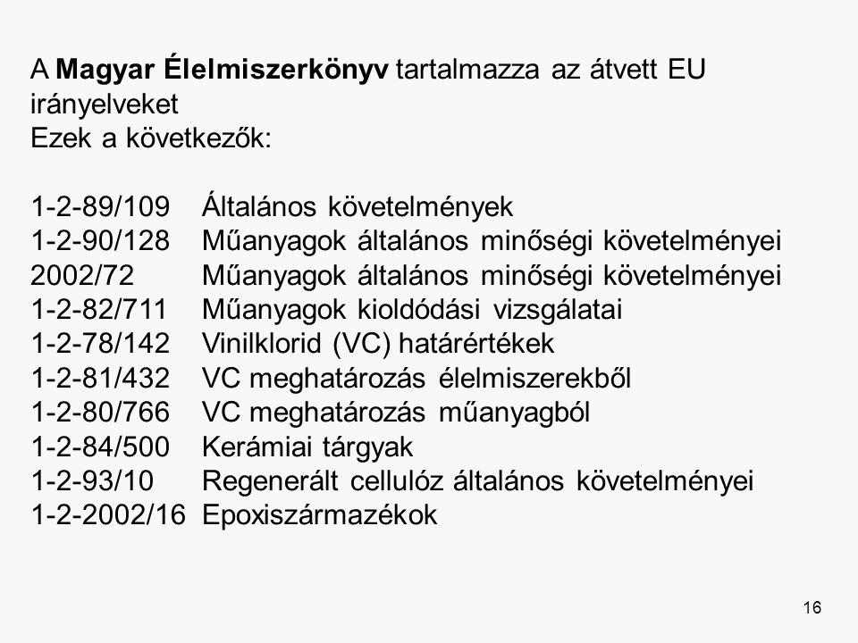 A Magyar Élelmiszerkönyv tartalmazza az átvett EU irányelveket Ezek a következők: 1-2-89/109 Általános követelmények 1-2-90/128Műanyagok általános minőségi követelményei 2002/72 Műanyagok általános minőségi követelményei 1-2-82/711Műanyagok kioldódási vizsgálatai 1-2-78/142Vinilklorid (VC) határértékek 1-2-81/432VC meghatározás élelmiszerekből 1-2-80/766 VC meghatározás műanyagból 1-2-84/500Kerámiai tárgyak 1-2-93/10Regenerált cellulóz általános követelményei 1-2-2002/16Epoxiszármazékok 16