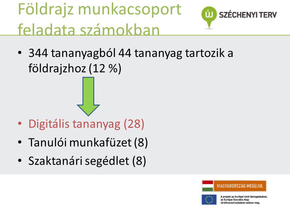 Tananyagfejlesztés Földrajz munkacsoport Készítette: Bíró Gábor
