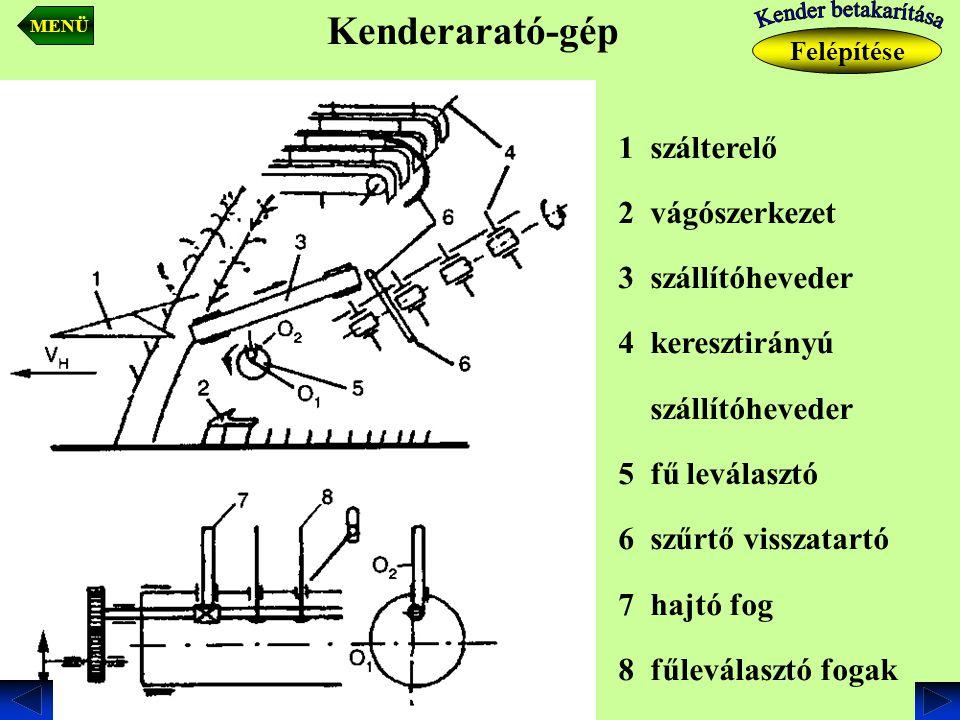 Kenderarató-gép 1 szálterelő 2 vágószerkezet 3 szállítóheveder 4 keresztirányú szállítóheveder 5 fű leválasztó 6 szűrtő visszatartó 7 hajtó fog 8 fűle