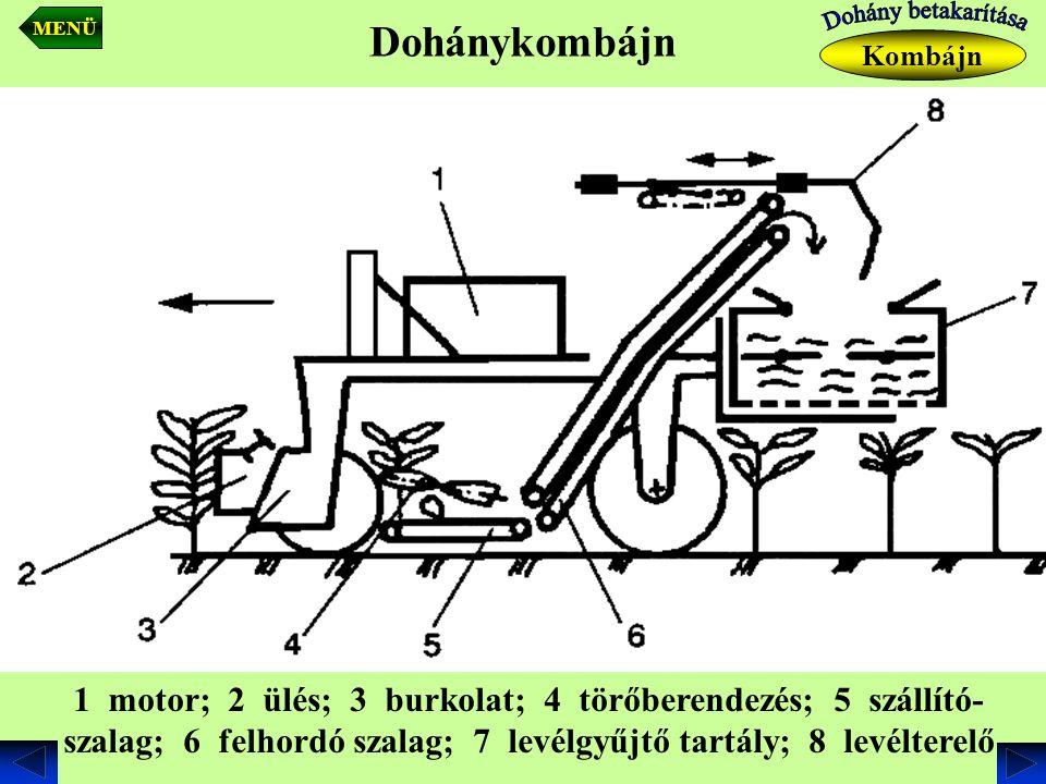 Dohánykombájn Kombájn MENÜ 1 motor; 2 ülés; 3 burkolat; 4 törőberendezés; 5 szállító- szalag; 6 felhordó szalag; 7 levélgyűjtő tartály; 8 levélterelő