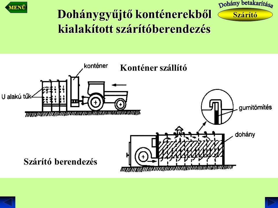 Dohánygyűjtő konténerekből kialakított szárítóberendezés Szárító MENÜ Konténer szállító Szárító berendezés