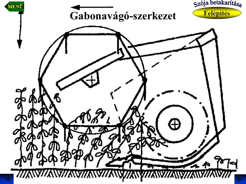 Gabonavágó-szerkezet Felépítés MENÜ