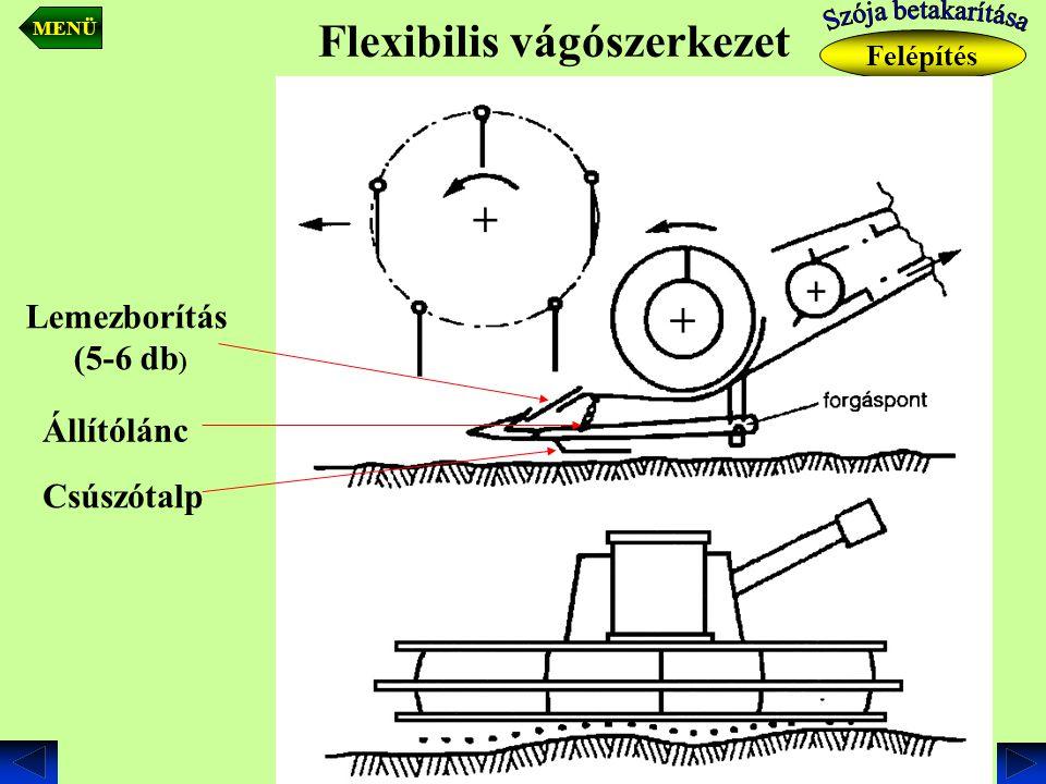 Flexibilis vágószerkezet Felépítés MENÜ Lemezborítás (5-6 db ) Állítólánc Csúszótalp
