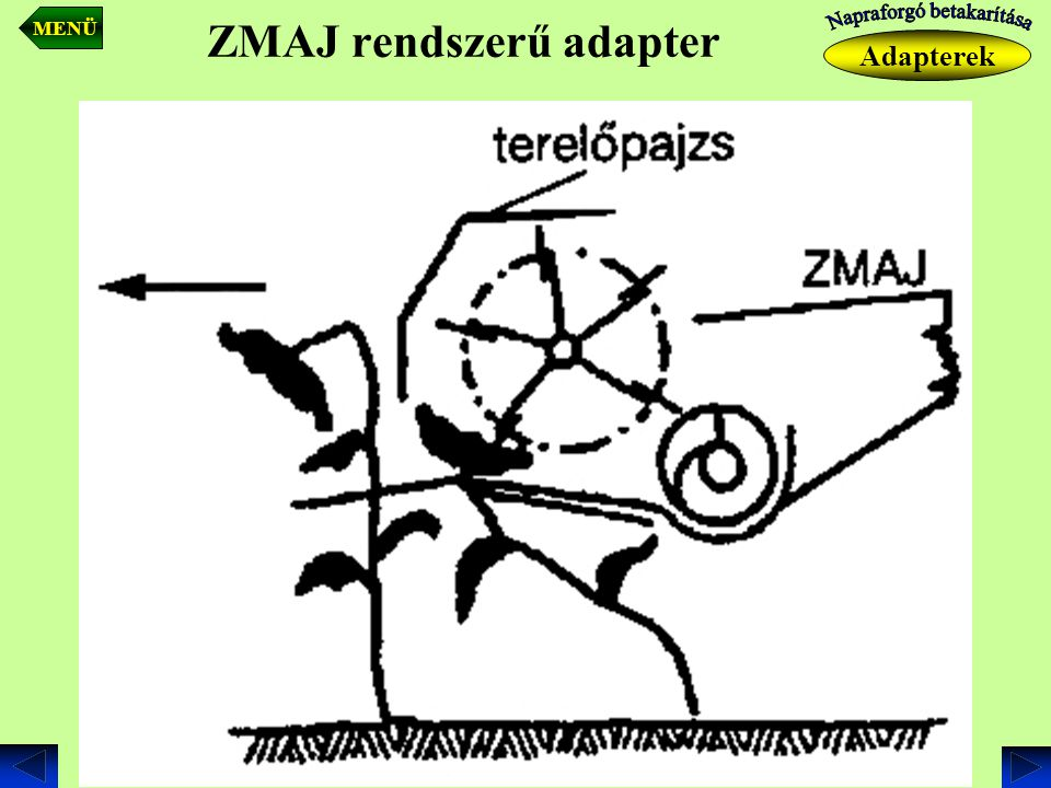 ZMAJ rendszerű adapter Adapterek MENÜ