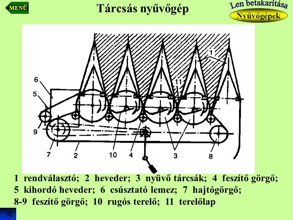 Tárcsás nyűvőgép 1 rendválasztó; 2 heveder; 3 nyüvő tárcsák; 4 feszítő görgő; 5 kihordó heveder; 6 csúsztató lemez; 7 hajtógörgő; 8-9 feszítő görgő; 1