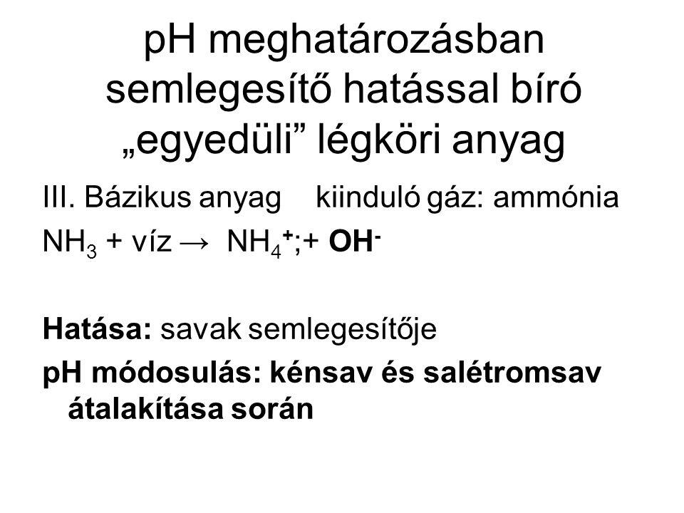 """pH meghatározásban semlegesítő hatással bíró """"egyedüli légköri anyag III."""
