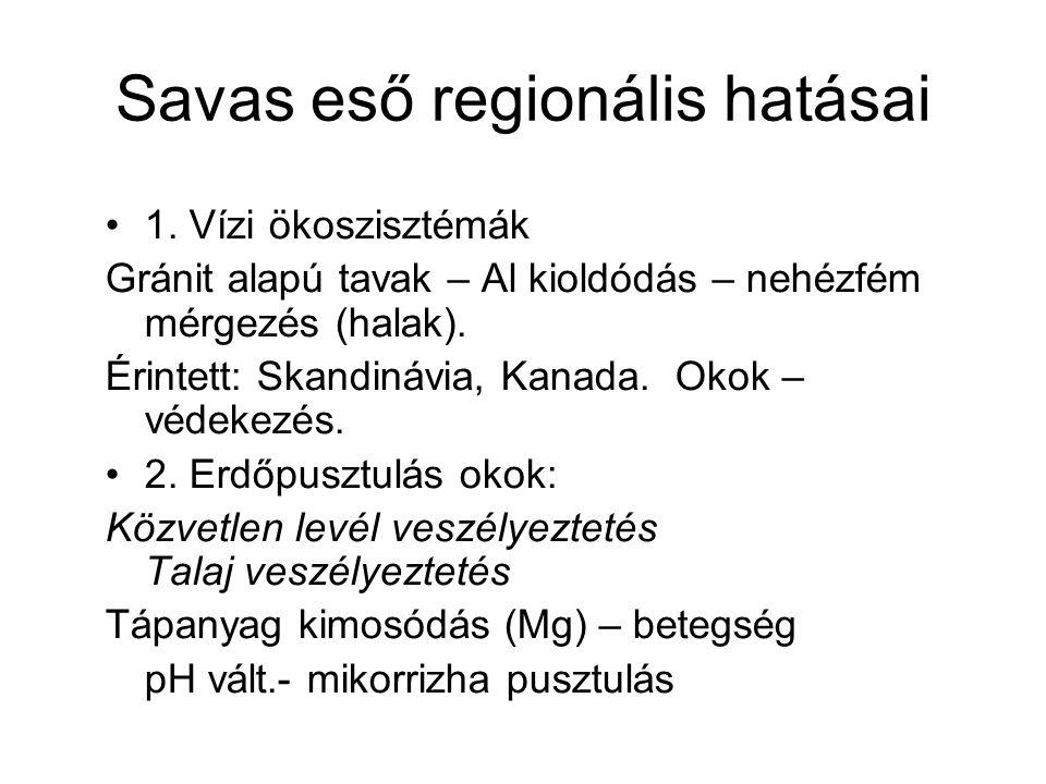 Savas eső regionális hatásai 1.