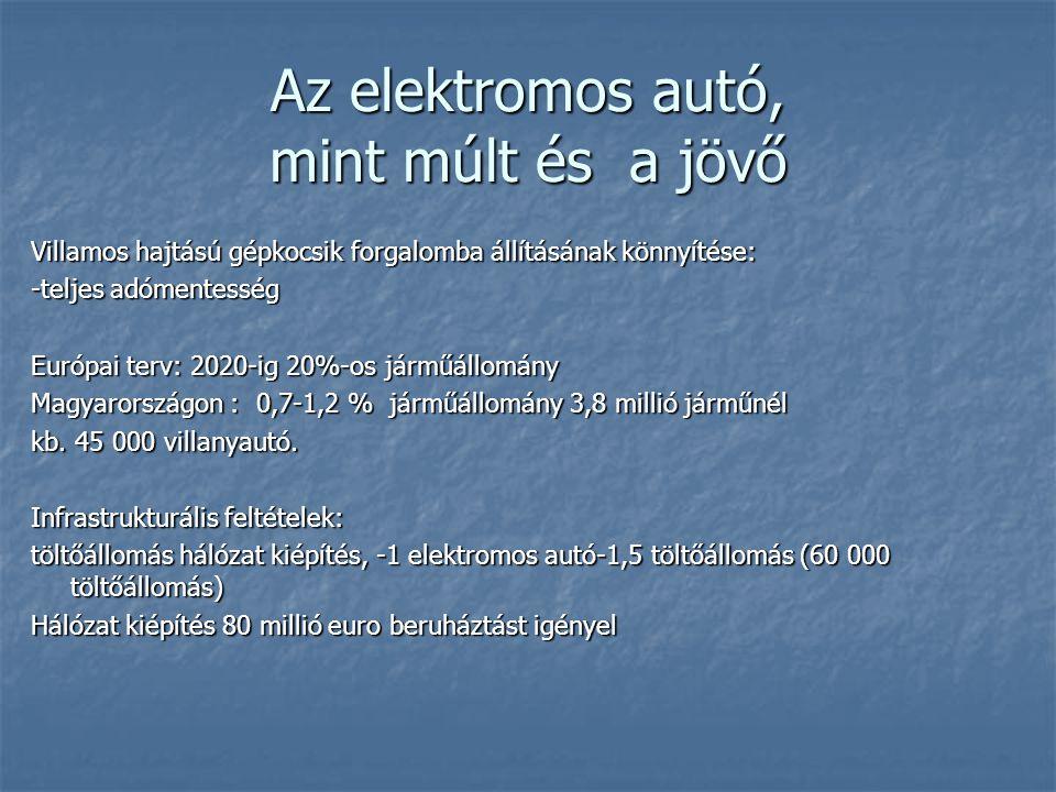 Az elektromos autó, mint múlt és a jövő Villamos hajtású gépkocsik forgalomba állításának könnyítése: -teljes adómentesség Európai terv: 2020-ig 20%-o