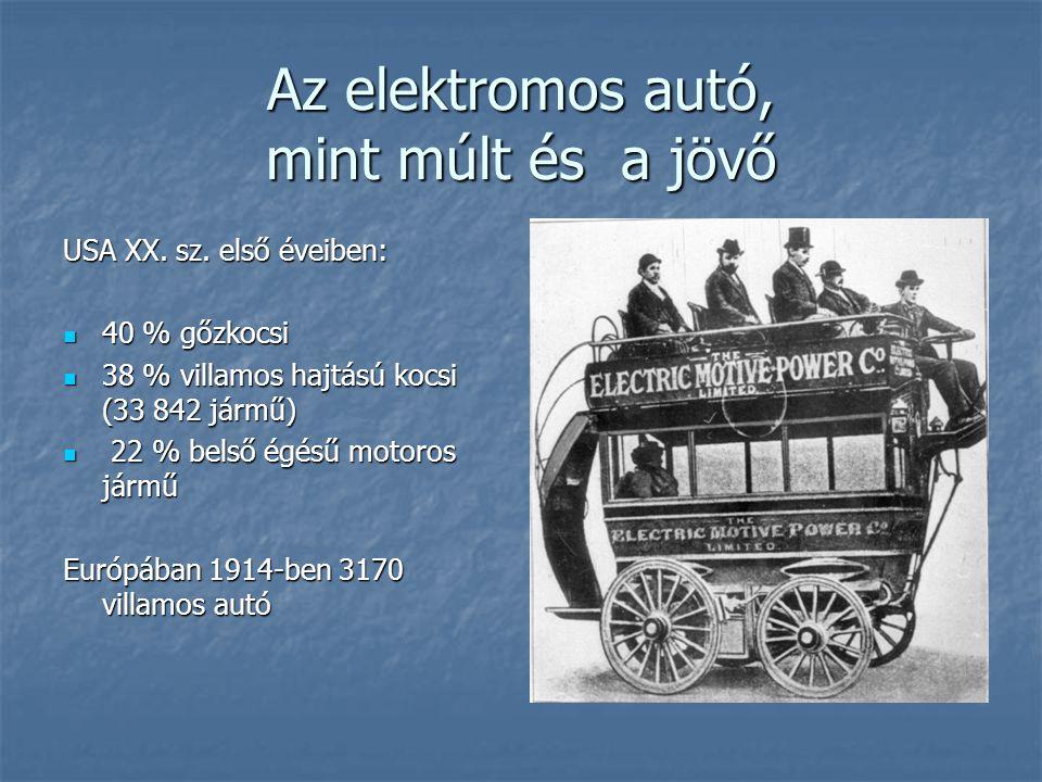 Az elektromos autó, mint múlt és a jövő USA XX. sz. első éveiben: 40 % gőzkocsi 40 % gőzkocsi 38 % villamos hajtású kocsi (33 842 jármű) 38 % villamos