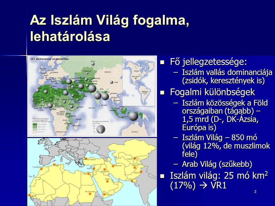 22 Az Iszlám Világ fogalma, lehatárolása Fő jellegzetessége: Fő jellegzetessége: –Iszlám vallás dominanciája (zsidók, keresztények is) Fogalmi különbs