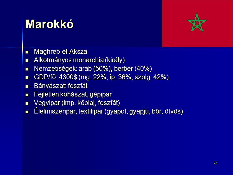 2222Marokkó Maghreb-el-Aksza Maghreb-el-Aksza Alkotmányos monarchia (király) Alkotmányos monarchia (király) Nemzetiségek: arab (50%), berber (40%) Nem