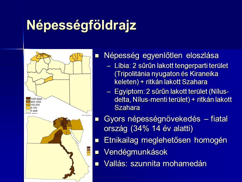 Népességföldrajz Népesség egyenlőtlen eloszlása Népesség egyenlőtlen eloszlása –Líbia: 2 sűrűn lakott tengerparti terület (Tripolitánia nyugaton és Ki