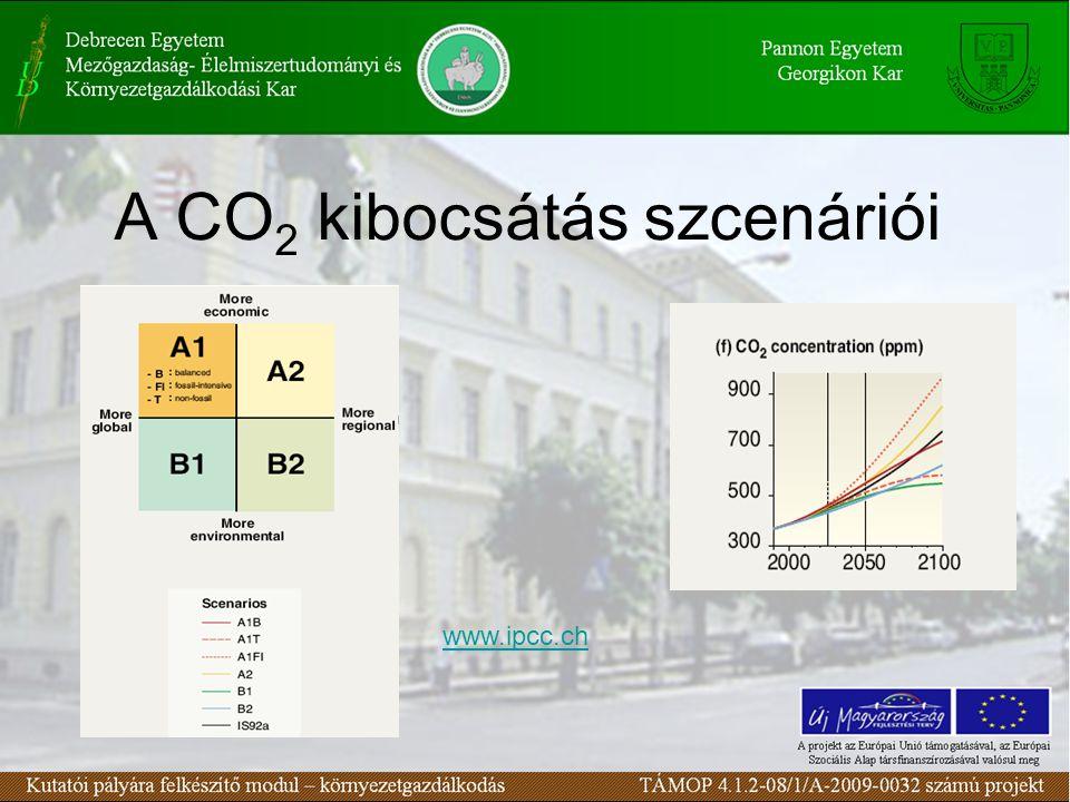 A CO 2 kibocsátás szcenáriói www.ipcc.ch