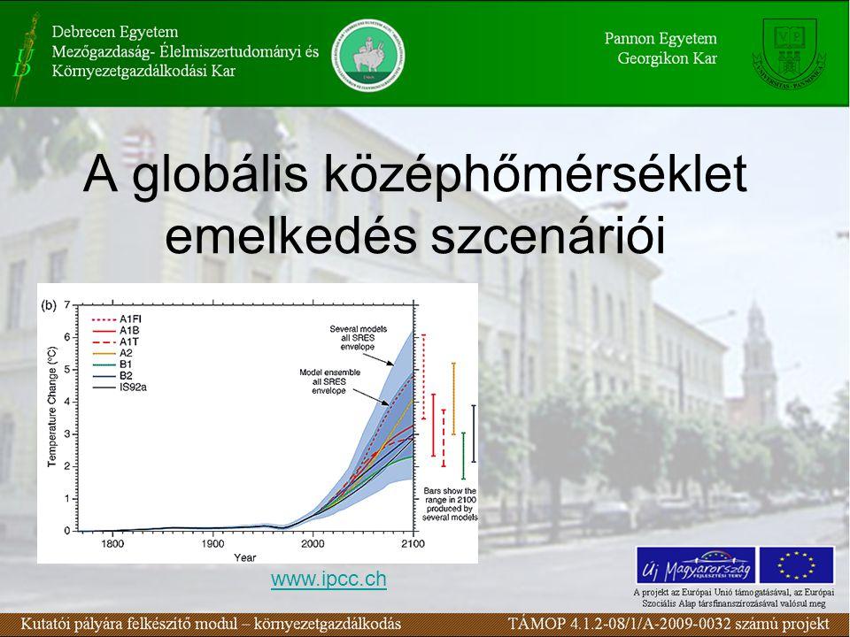 A globális középhőmérséklet emelkedés szcenáriói www.ipcc.ch