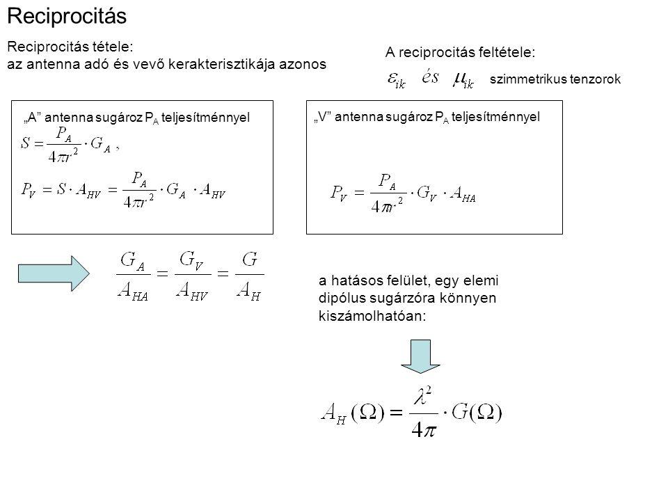 Reciprocitás Reciprocitás tétele: az antenna adó és vevő kerakterisztikája azonos a hatásos felület, egy elemi dipólus sugárzóra könnyen kiszámolhatóa