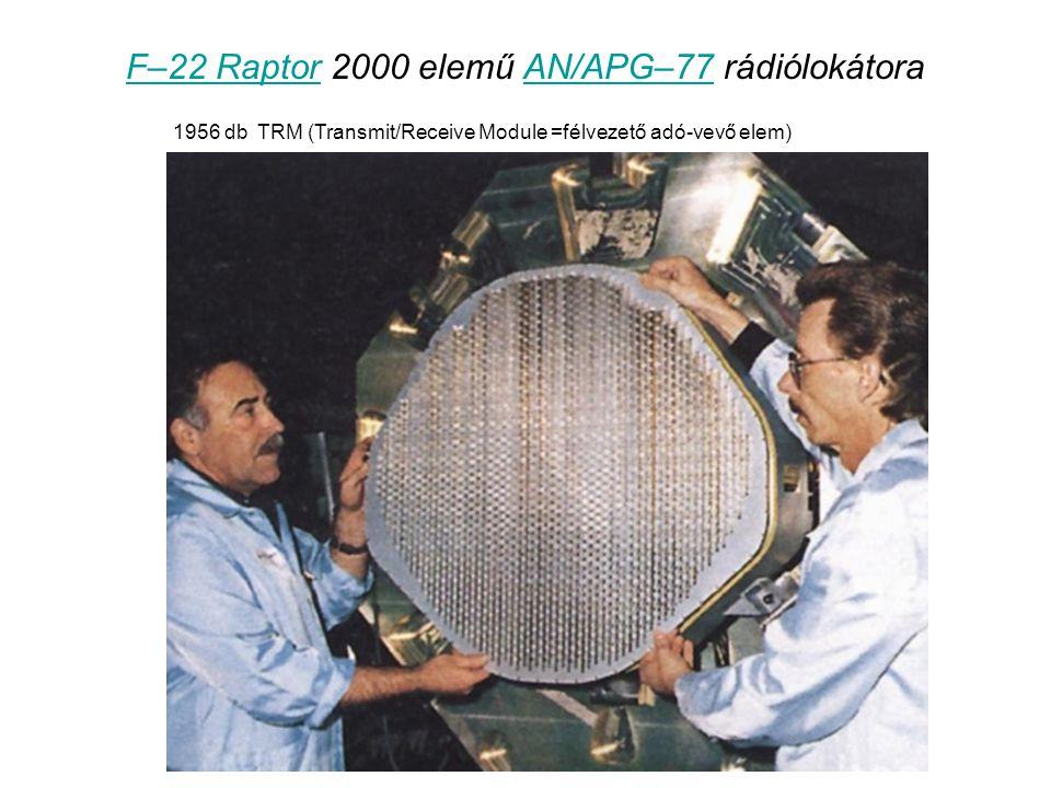 F–22 RaptorF–22 Raptor 2000 elemű AN/APG–77 rádiólokátoraAN/APG–77 1956 db TRM (Transmit/Receive Module =félvezető adó-vevő elem)