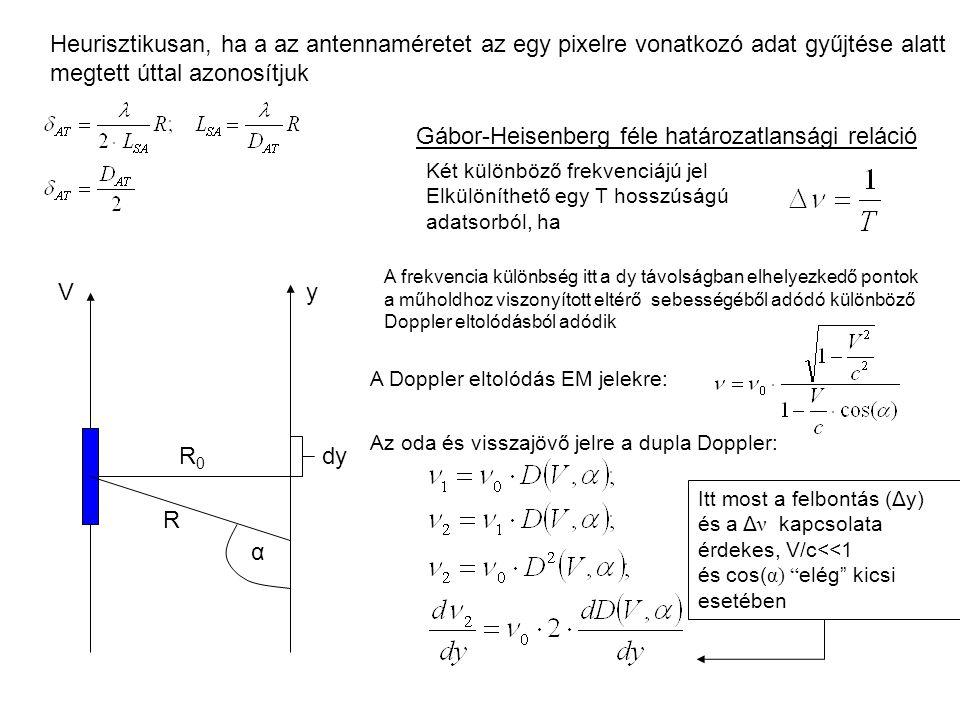 Heurisztikusan, ha a az antennaméretet az egy pixelre vonatkozó adat gyűjtése alatt megtett úttal azonosítjuk R0R0 α R V dy y Gábor-Heisenberg féle ha