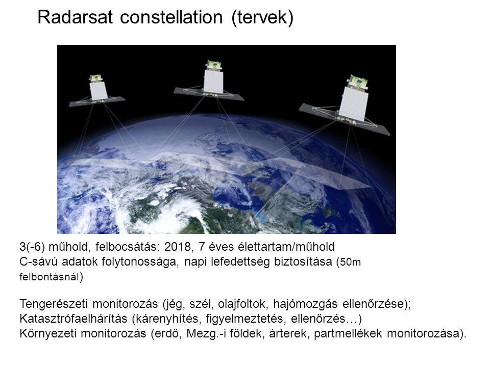 Radarsat constellation (tervek) 3(-6) műhold, felbocsátás: 2018, 7 éves élettartam/műhold C-sávú adatok folytonossága, napi lefedettség biztosítása (