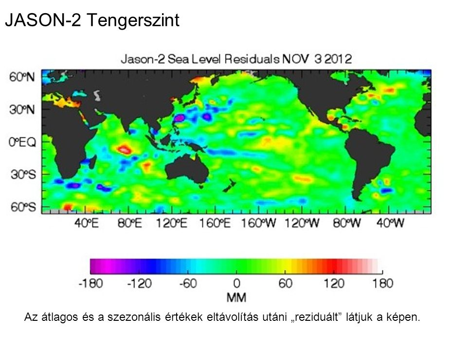 """JASON-2 Tengerszint Az átlagos és a szezonális értékek eltávolítás utáni """"reziduált"""" látjuk a képen."""