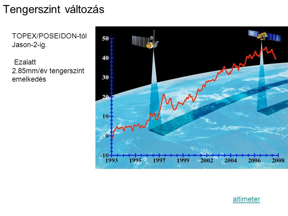 Tengerszint változás TOPEX/POSEIDON-tól Jason-2-ig. Ezalatt 2.85mm/év tengerszint emelkedés altimeter