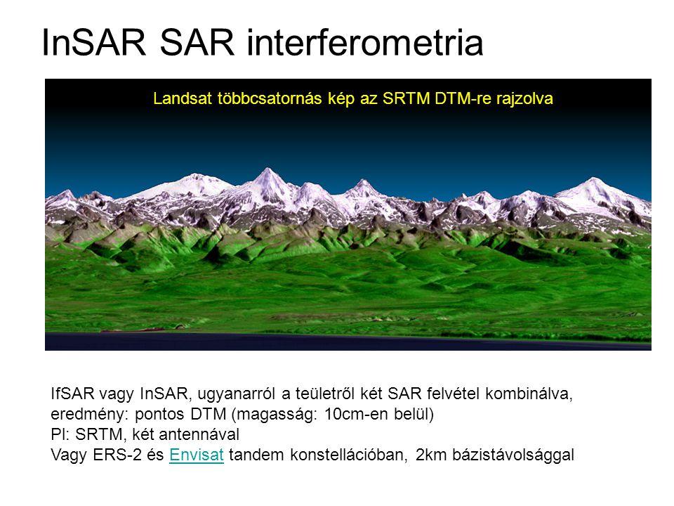 InSAR SAR interferometria Landsat többcsatornás kép az SRTM DTM-re rajzolva IfSAR vagy InSAR, ugyanarról a teületről két SAR felvétel kombinálva, ered
