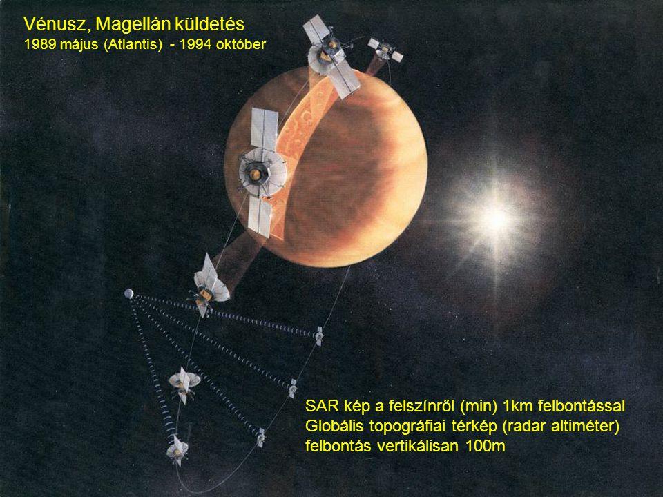Vénusz, Magellán küldetés 1989 május (Atlantis) - 1994 október SAR kép a felszínről (min) 1km felbontással Globális topográfiai térkép (radar altiméte