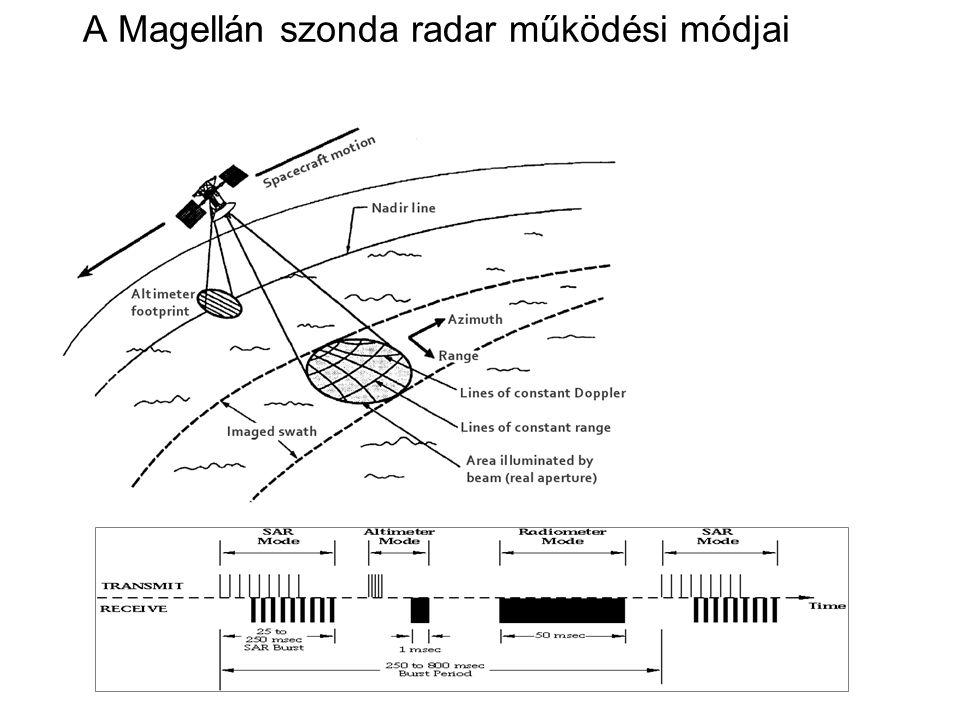 A Magellán szonda radar működési módjai