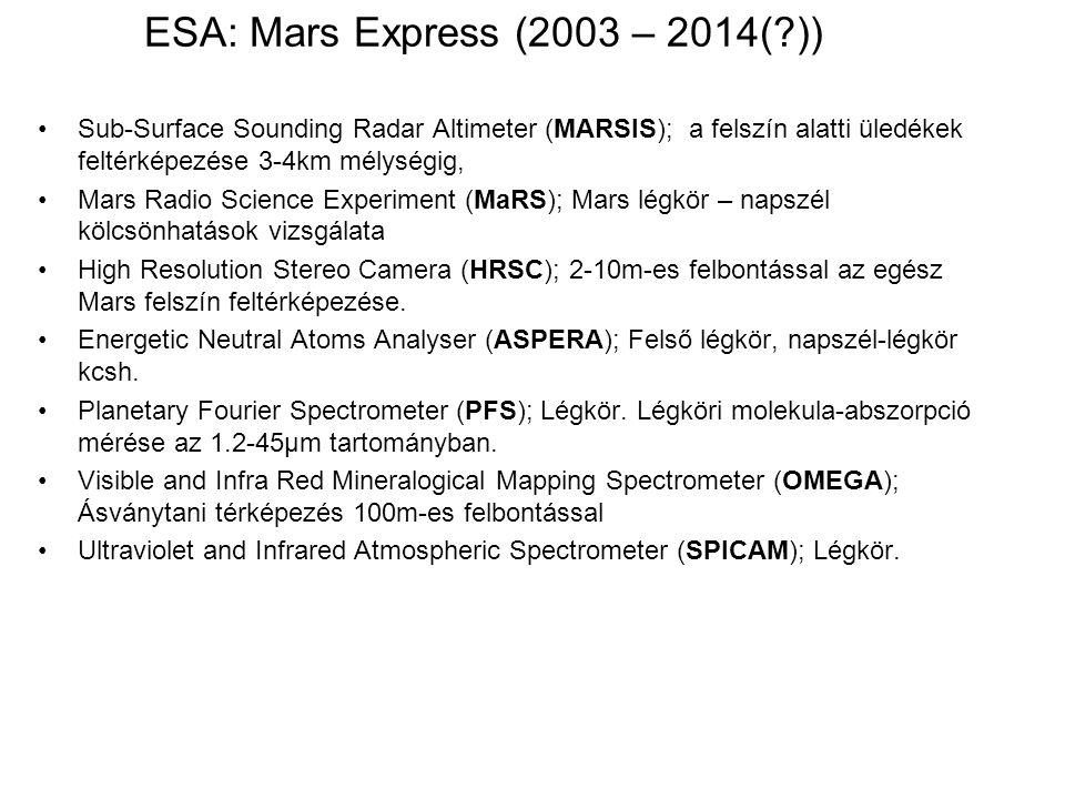 ESA: Mars Express (2003 – 2014(?)) Sub-Surface Sounding Radar Altimeter (MARSIS); a felszín alatti üledékek feltérképezése 3-4km mélységig, Mars Radio