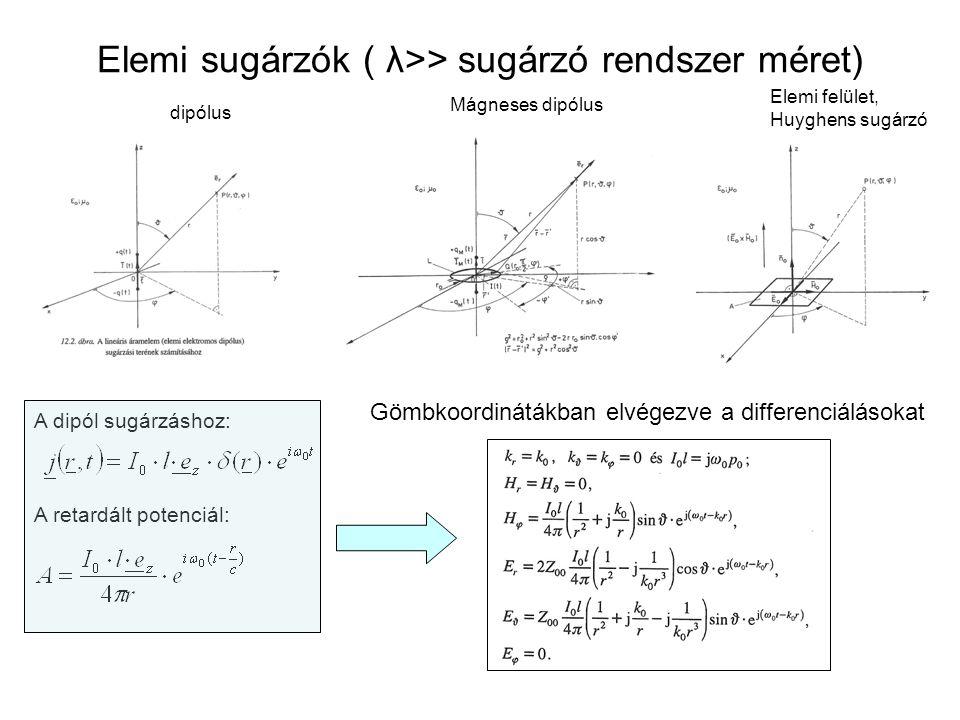 Elemi sugárzók ( λ>> sugárzó rendszer méret) dipólus Mágneses dipólus Elemi felület, Huyghens sugárzó A dipól sugárzáshoz: A retardált potenciál: Gömb