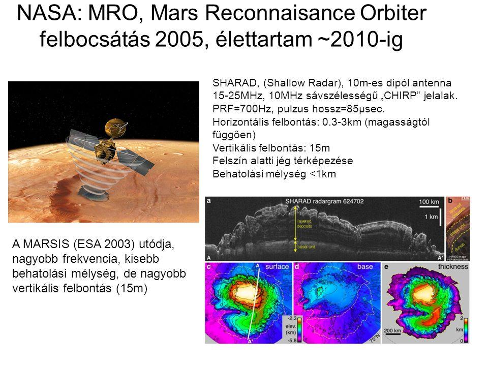 NASA: MRO, Mars Reconnaisance Orbiter felbocsátás 2005, élettartam ~2010-ig SHARAD, (Shallow Radar), 10m-es dipól antenna 15-25MHz, 10MHz sávszélesség