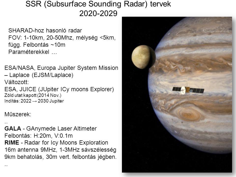 SSR (Subsurface Sounding Radar) tervek 2020-2029 SHARAD-hoz hasonló radar FOV: 1-10km, 20-50Mhz, mélység <5km, függ. Felbontás ~10m Paraméterekkel … E
