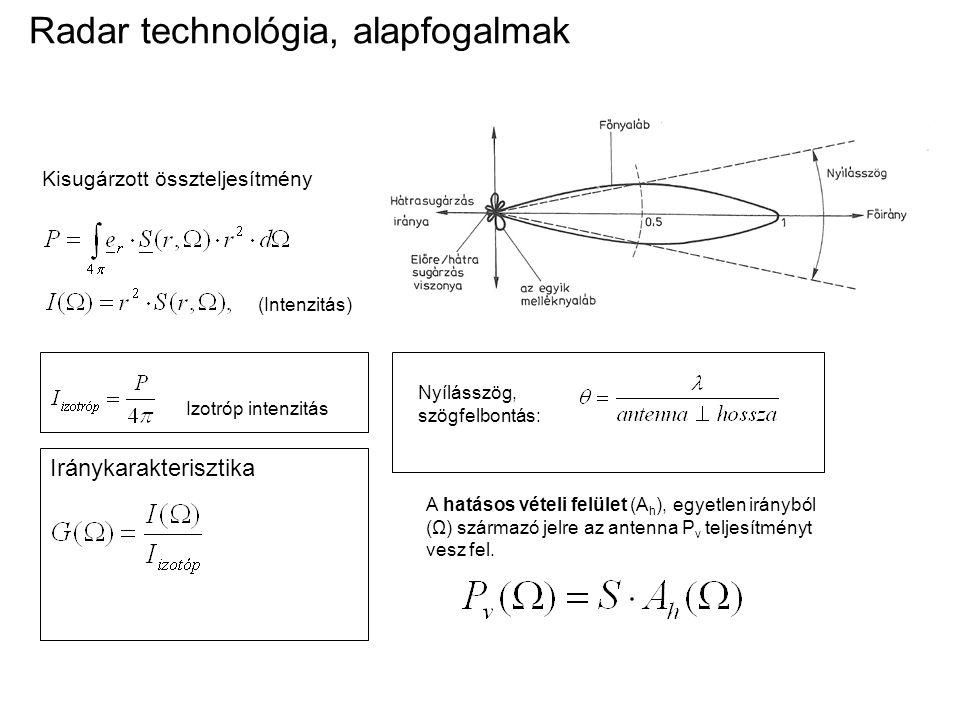 Radar technológia, alapfogalmak Kisugárzott összteljesítmény Izotróp intenzitás Iránykarakterisztika Nyílásszög, szögfelbontás: A hatásos vételi felül